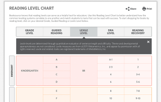 booksource Reading Level Chart